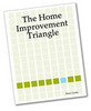 Thumbnail The Home Improvement Triangle